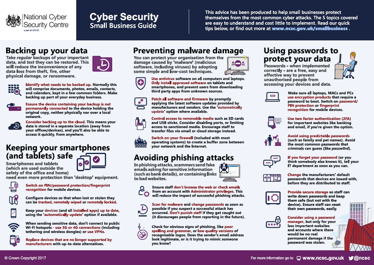 Cyber Security Small Business Guide